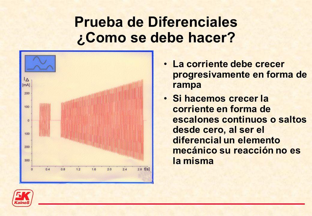 Prueba de Diferenciales ¿Como se debe hacer? La corriente debe crecer progresivamente en forma de rampa Si hacemos crecer la corriente en forma de esc