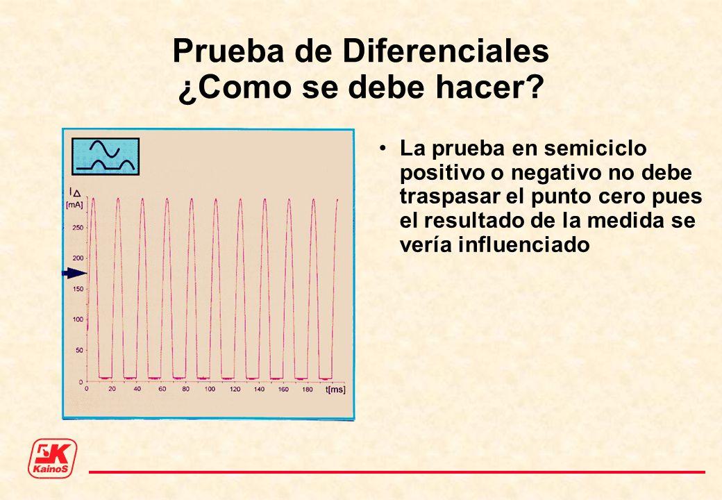 Prueba de Diferenciales ¿Como se debe hacer? La prueba en semiciclo positivo o negativo no debe traspasar el punto cero pues el resultado de la medida