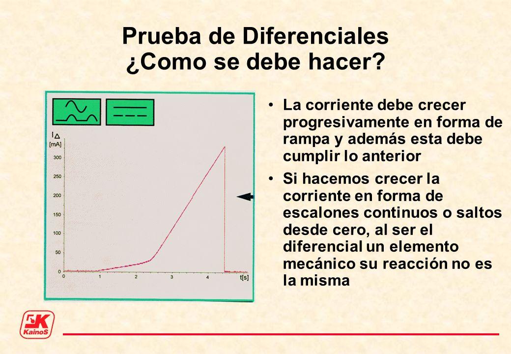 Prueba de Diferenciales ¿Como se debe hacer? La corriente debe crecer progresivamente en forma de rampa y además esta debe cumplir lo anterior Si hace