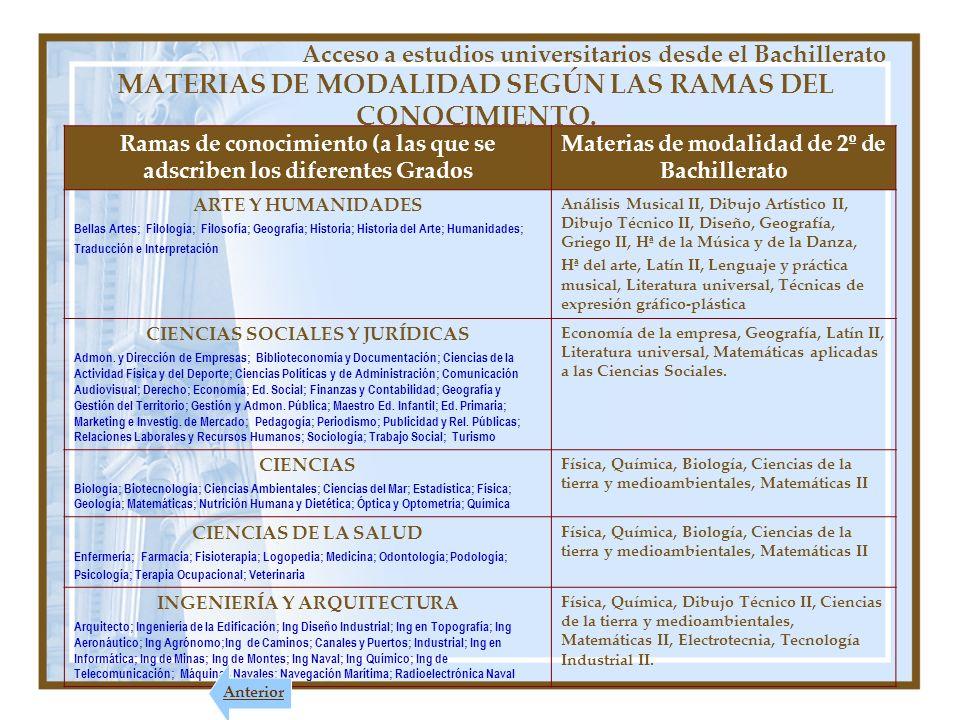 MATERIAS DE MODALIDAD SEGÚN LAS RAMAS DEL CONOCIMIENTO.