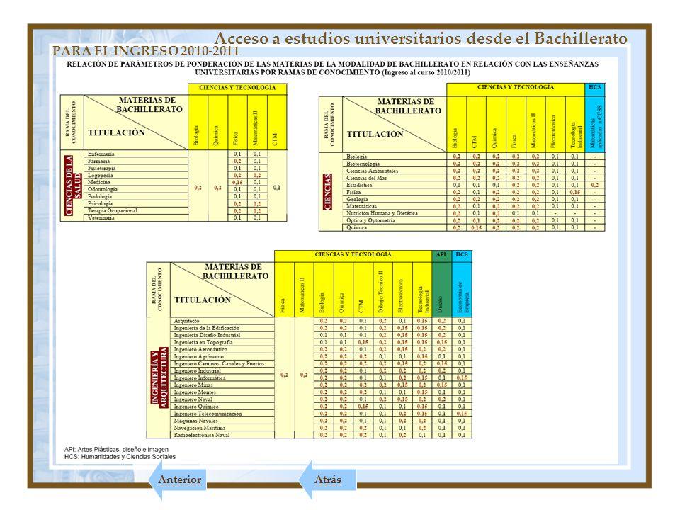 PARA EL INGRESO 2010-2011 Acceso a estudios universitarios desde el Bachillerato AnteriorAtrás