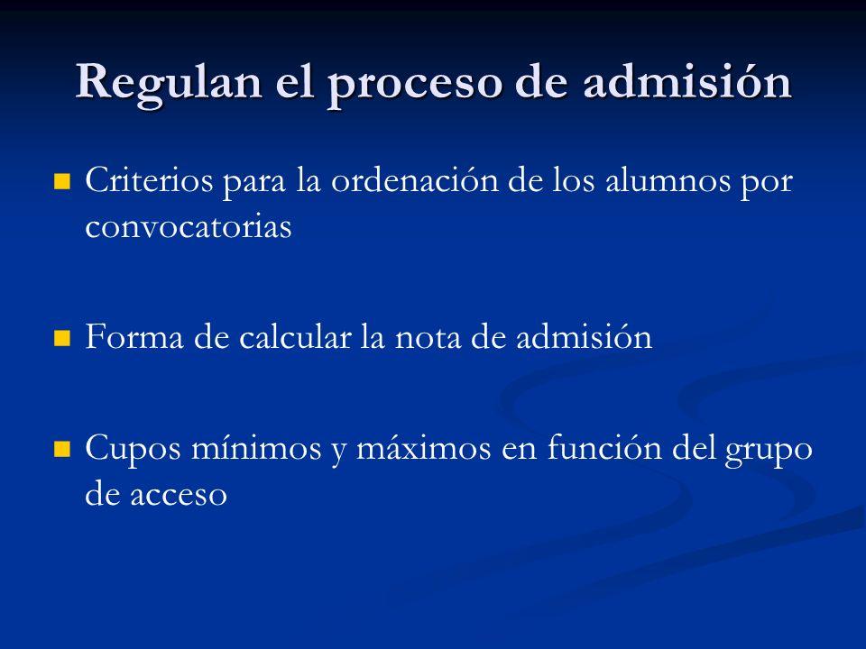 Regulan el proceso de admisión Criterios para la ordenación de los alumnos por convocatorias Forma de calcular la nota de admisión Cupos mínimos y máximos en función del grupo de acceso