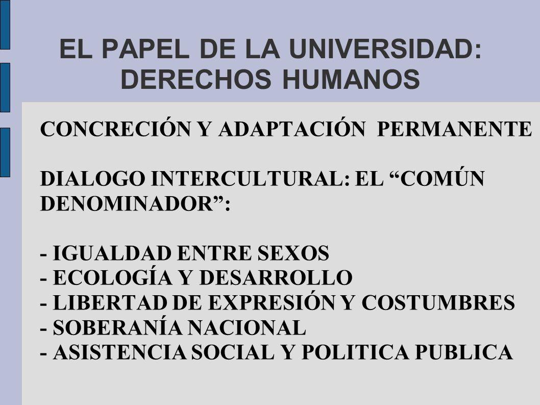 EL PAPEL DE LA UNIVERSIDAD: DERECHOS HUMANOS CONCRECIÓN Y ADAPTACIÓN PERMANENTE DIALOGO INTERCULTURAL: EL COMÚN DENOMINADOR: - IGUALDAD ENTRE SEXOS -