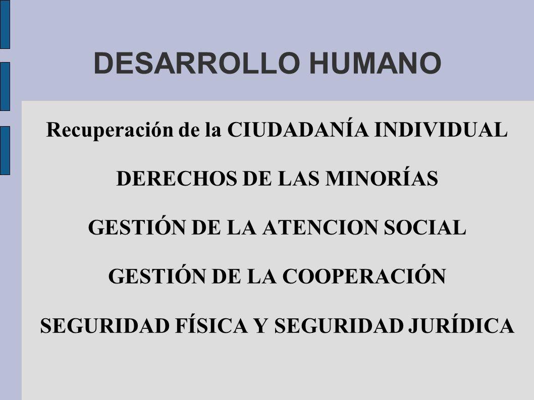 DESARROLLO HUMANO Recuperación de la CIUDADANÍA INDIVIDUAL DERECHOS DE LAS MINORÍAS GESTIÓN DE LA ATENCION SOCIAL GESTIÓN DE LA COOPERACIÓN SEGURIDAD FÍSICA Y SEGURIDAD JURÍDICA
