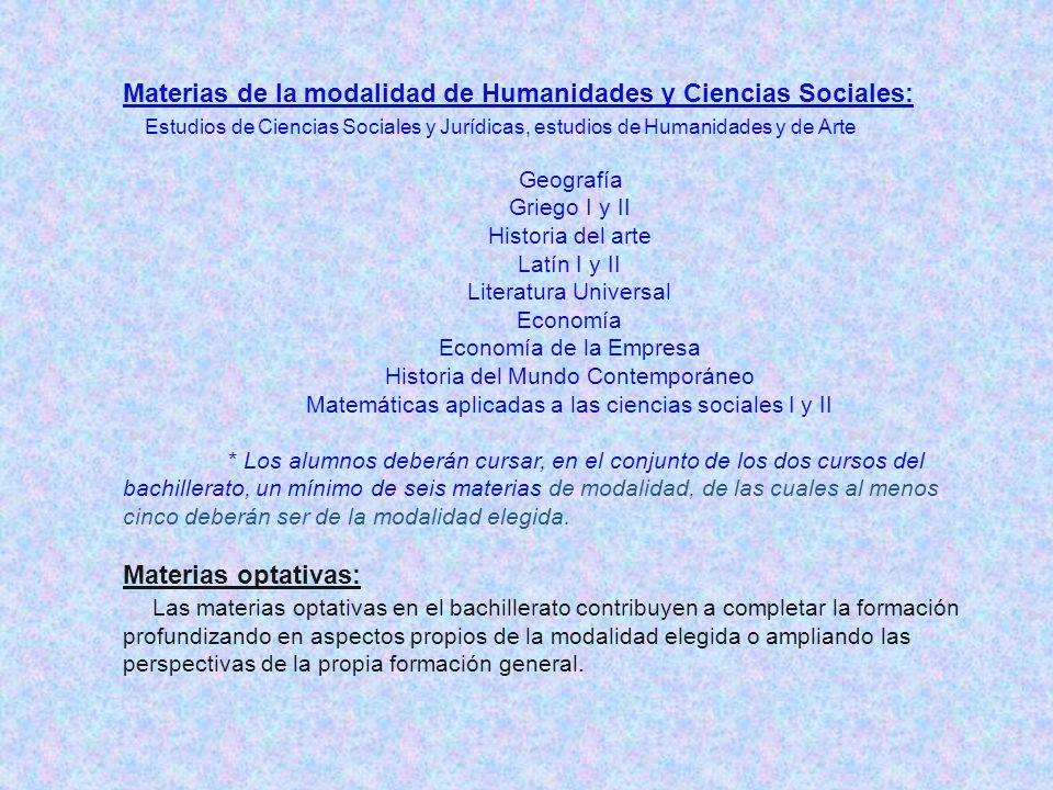 Materias de la modalidad de Humanidades y Ciencias Sociales: Estudios de Ciencias Sociales y Jurídicas, estudios de Humanidades y de Arte Geografía Gr