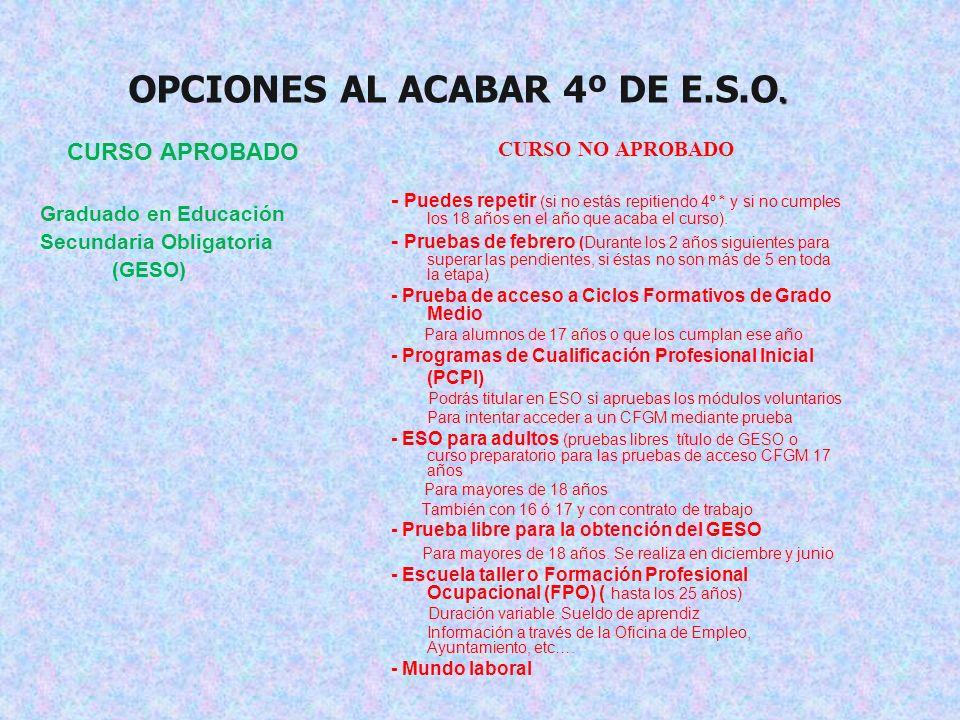 . OPCIONES AL ACABAR 4º DE E.S.O. CURSO APROBADO Graduado en Educación Secundaria Obligatoria (GESO) CURSO NO APROBADO - Puedes repetir (si no estás r