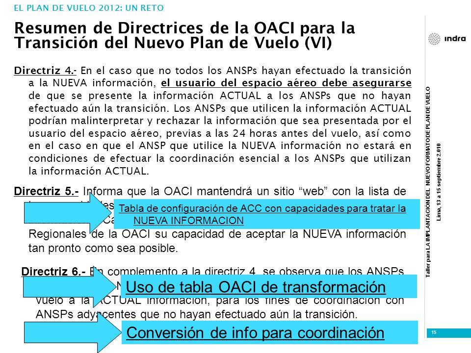 Taller para LA IMPLANTACIÓN DEL NUEVO FORMATO DE PLAN DE VUELO Lima, 13 a 15 septiembre 2.010 15 Directriz 6.- En complemento a la directriz 4, se obs