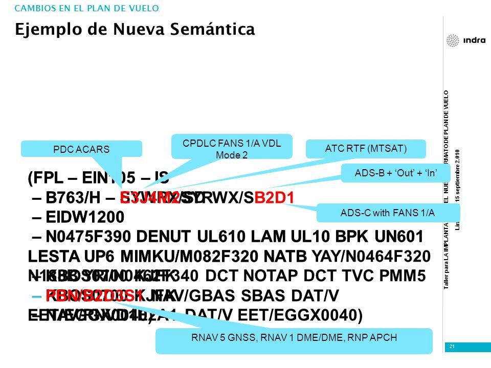 Taller para LA IMPLANTACIÓN DEL NUEVO FORMATO DE PLAN DE VUELO Lima, 13 a 15 septiembre 2.010 21 (FPL – EIN105 – IS – B763/H – SYWRX/SD – EIDW1200 – N