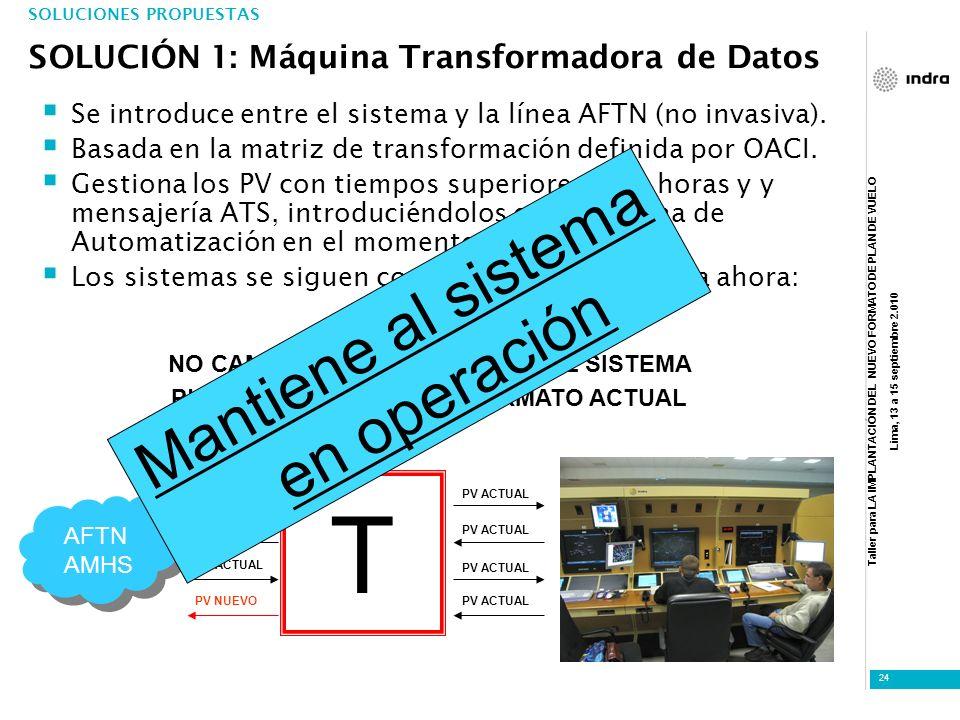 Taller para LA IMPLANTACIÓN DEL NUEVO FORMATO DE PLAN DE VUELO Lima, 13 a 15 septiembre 2.010 24 Se introduce entre el sistema y la línea AFTN (no inv