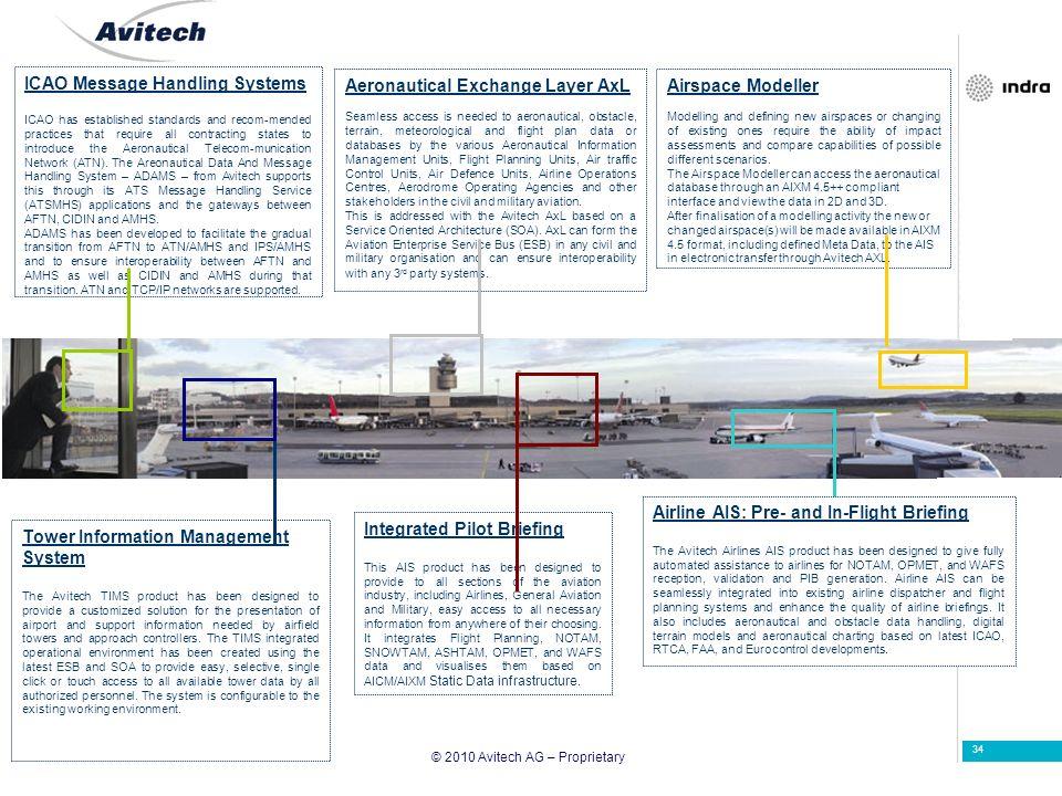 Taller para LA IMPLANTACIÓN DEL NUEVO FORMATO DE PLAN DE VUELO Lima, 13 a 15 septiembre 2.010 34 Tower Information Management System The Avitech TIMS