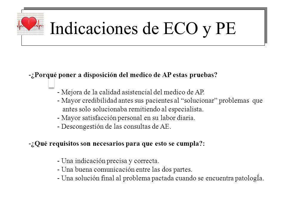Indicaciones de ECO y PE -¿Porqué poner a disposición del medico de AP estas pruebas? - Mejora de la calidad asistencial del medico de AP. - Mayor cre