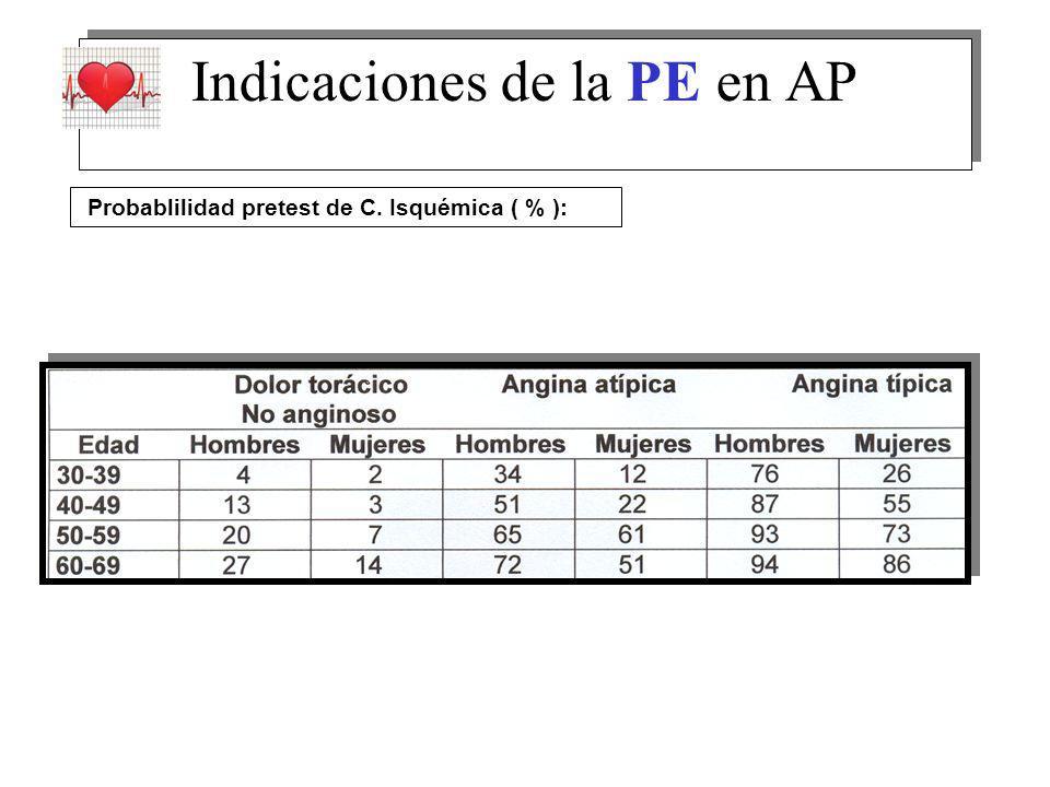 Probablilidad pretest de C. Isquémica ( % ): Indicaciones de la PE en AP