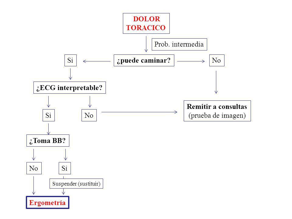 DOLOR TORACICO Prob. intermedia ¿puede caminar?No Remitir a consultas (prueba de imagen) Si ¿ECG interpretable? NoSi ¿Toma BB? NoSi Ergometría Suspend