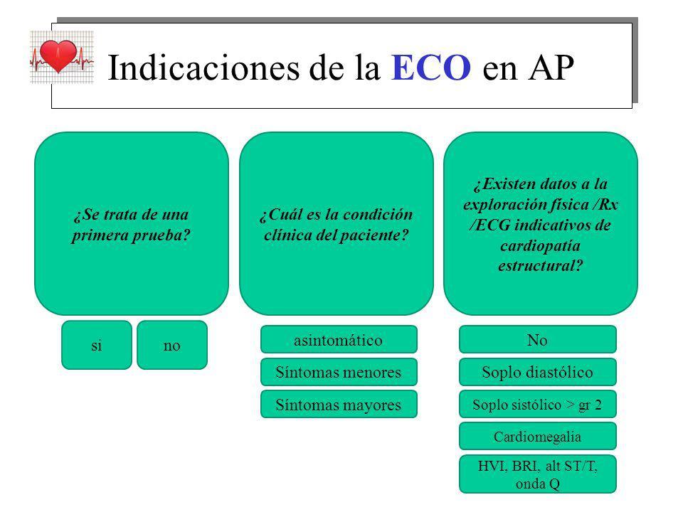 Indicaciones de la ECO en AP ¿Se trata de una primera prueba? ¿Cuál es la condición clínica del paciente? ¿Existen datos a la exploración física /Rx /