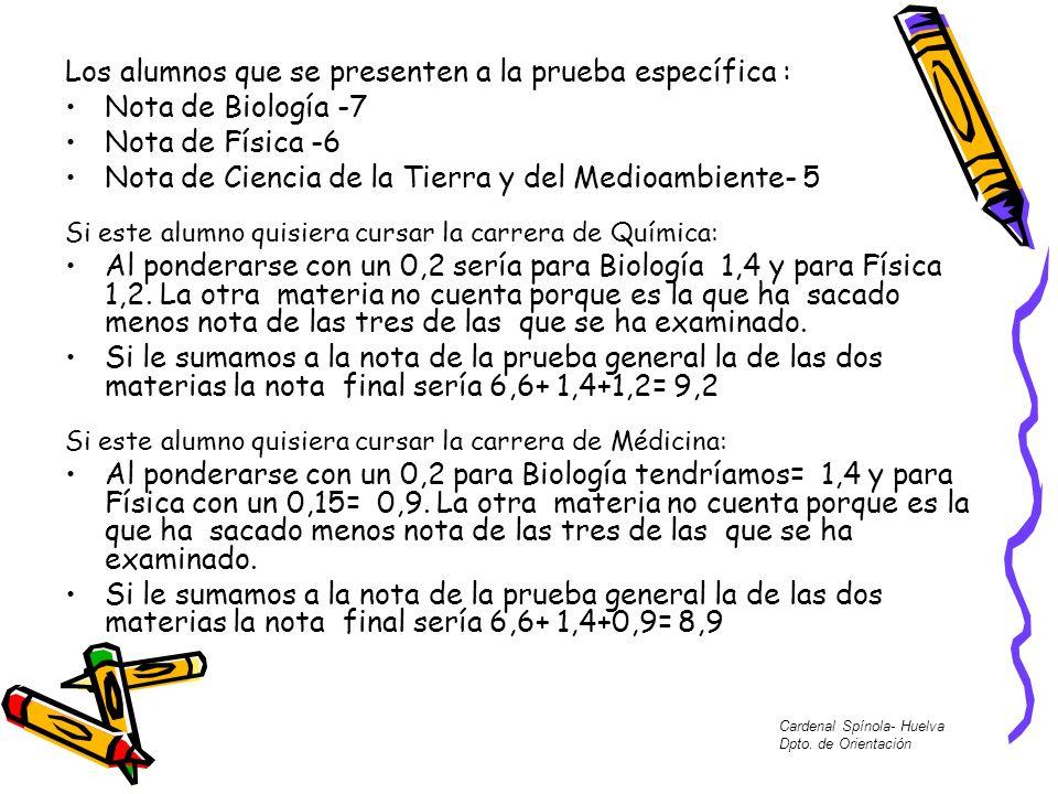Los alumnos que se presenten a la prueba específica : Nota de Biología -7 Nota de Física -6 Nota de Ciencia de la Tierra y del Medioambiente- 5 Si este alumno quisiera cursar la carrera de Química: Al ponderarse con un 0,2 sería para Biología 1,4 y para Física 1,2.