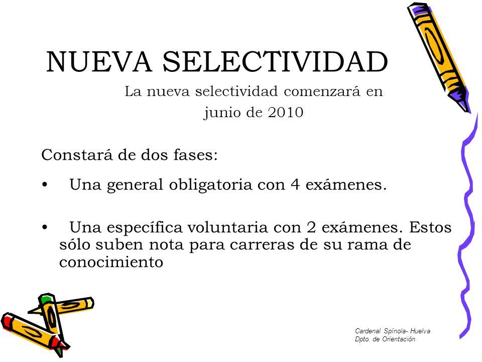 NUEVA SELECTIVIDAD La nueva selectividad comenzará en junio de 2010 Constará de dos fases: Una general obligatoria con 4 exámenes. Una específica volu
