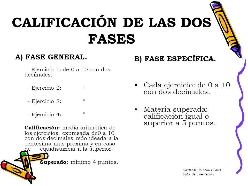 CALIFICACIÓN DE LAS DOS FASES A) FASE GENERAL. - Ejercicio 1: de 0 a 10 con dos decimales. - Ejercicio 2: - Ejercicio 3: - Ejercicio 4: Calificación: