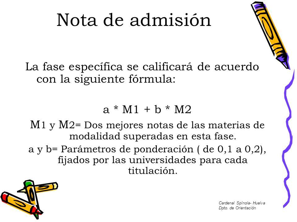 Nota de admisión La fase específica se calificará de acuerdo con la siguiente fórmula: a * M1 + b * M2 M 1 y M 2= Dos mejores notas de las materias de modalidad superadas en esta fase.