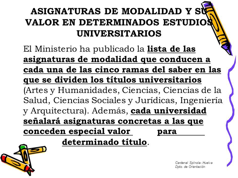 ASIGNATURAS DE MODALIDAD Y SU VALOR EN DETERMINADOS ESTUDIOS UNIVERSITARIOS El Ministerio ha publicado la lista de las asignaturas de modalidad que co