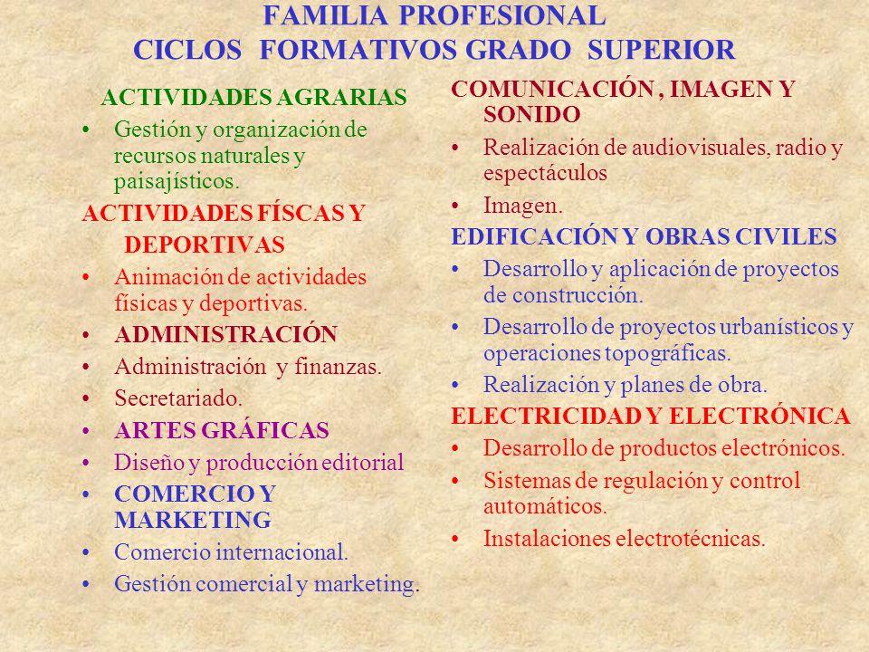 FAMILIA PROFESIONAL CICLOS FORMATIVOS GRADO SUPERIOR ACTIVIDADES AGRARIAS Gestión y organización de recursos naturales y paisajísticos.