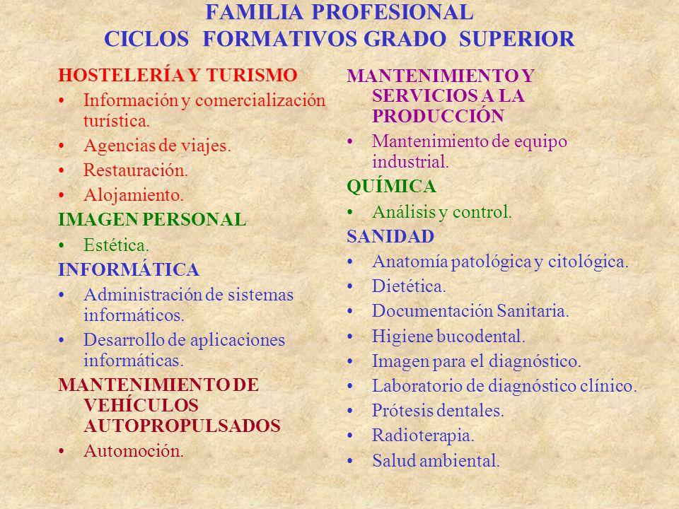 FAMILIA PROFESIONAL CICLOS FORMATIVOS GRADO SUPERIOR HOSTELERÍA Y TURISMO Información y comercialización turística.