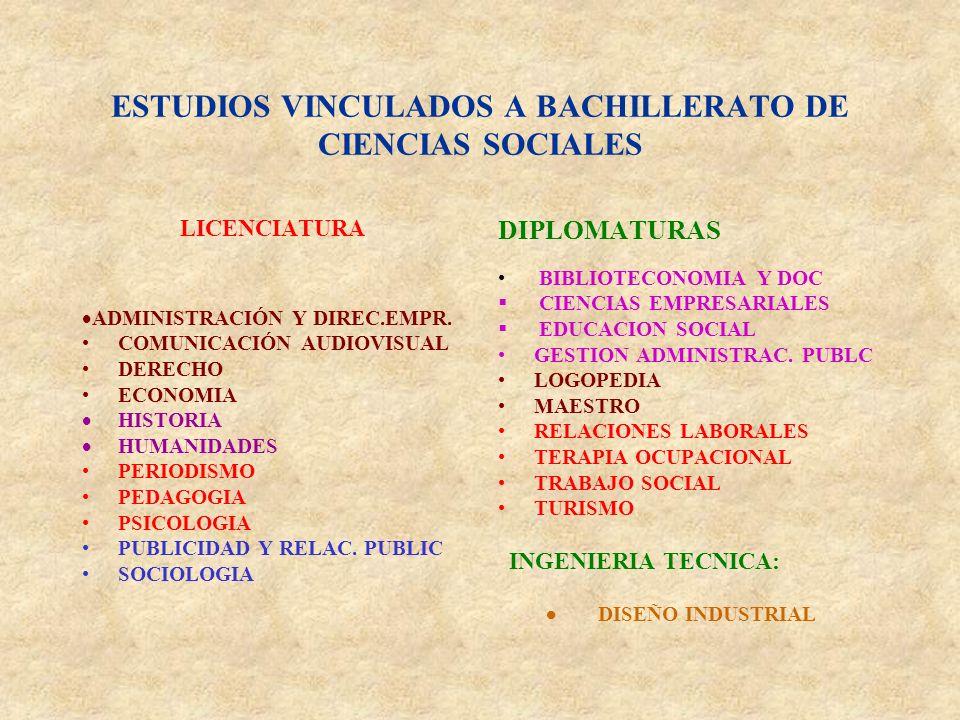 ESTUDIOS VINCULADOS A BACHILLERATO DE CIENCIAS SOCIALES LICENCIATURA ADMINISTRACIÓN Y DIREC.EMPR.