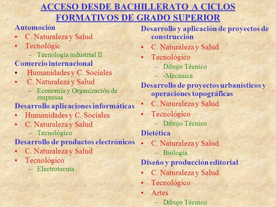 ACCESO DESDE BACHILLERATO A CICLOS FORMATIVOS DE GRADO SUPERIOR Automoción C.