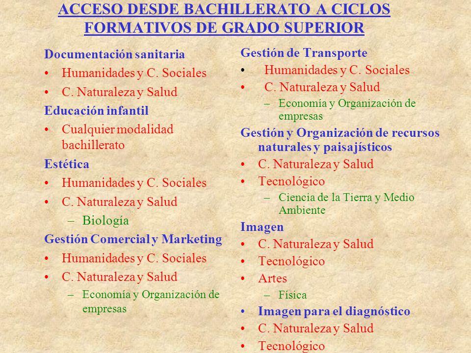 ACCESO DESDE BACHILLERATO A CICLOS FORMATIVOS DE GRADO SUPERIOR Documentación sanitaria Humanidades y C.