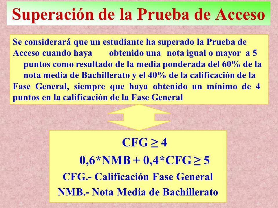 Superación de la Prueba de Acceso Se considerará que un estudiante ha superado la Prueba de Acceso cuando hayaobtenido unanota igual o mayor a 5 puntos como resultado de la media ponderada del 60% de la nota media de Bachillerato y el 40% de la calificación de la Fase General, siempre que haya obtenido un mínimo de 4 puntos en la calificación de la Fase General CFG 4 0,6*NMB + 0,4*CFG 5 CFG.- Calificación Fase General NMB.- Nota Media de Bachillerato