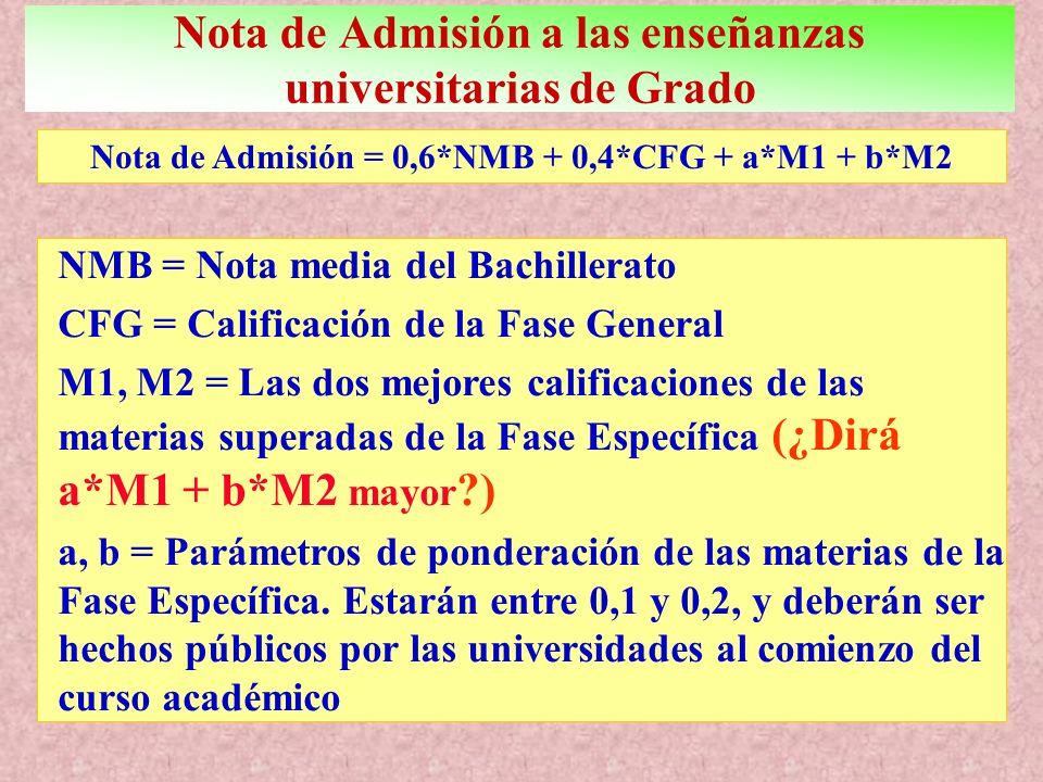 Nota de Admisión a las enseñanzas universitarias de Grado Nota de Admisión = 0,6*NMB + 0,4*CFG + a*M1 + b*M2 NMB = Nota media del Bachillerato CFG = Calificación de la Fase General M1, M2 = Las dos mejores calificaciones de las materias superadas de la Fase Específica (¿Dirá a*M1 + b*M2 mayor ?) a, b = Parámetros de ponderación de las materias de la Fase Específica.
