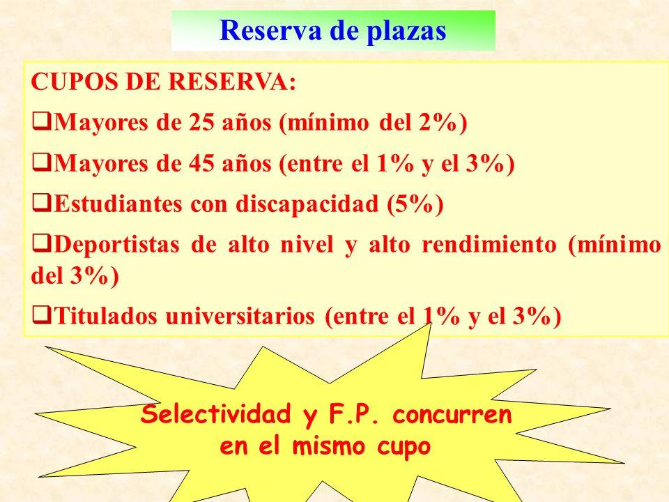 Reserva de plazas CUPOS DE RESERVA: M ayores de 25 años (mínimo del 2%) M ayores de 45 años (entre el 1% y el 3%) E studiantes con discapacidad (5%) D eportistas de alto nivel y alto rendimiento (mínimo del 3%) T itulados universitarios (entre el 1% y el 3%) Selectividad y F.P.