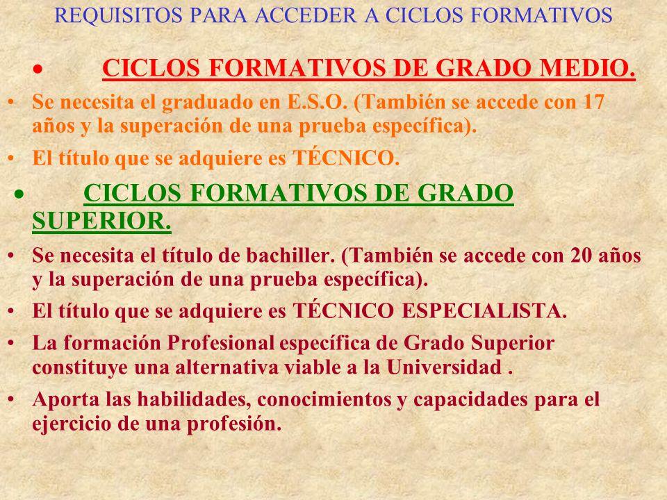 REQUISITOS PARA ACCEDER A CICLOS FORMATIVOS CICLOS FORMATIVOS DE GRADO MEDIO.