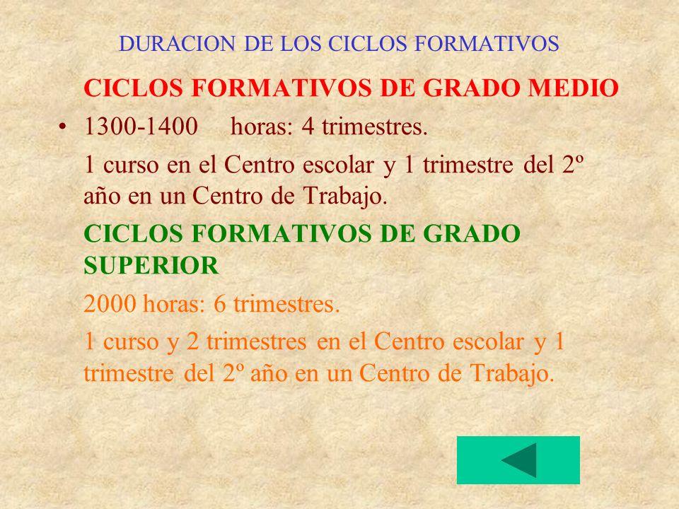 DURACION DE LOS CICLOS FORMATIVOS CICLOS FORMATIVOS DE GRADO MEDIO 1300-1400 horas: 4 trimestres.