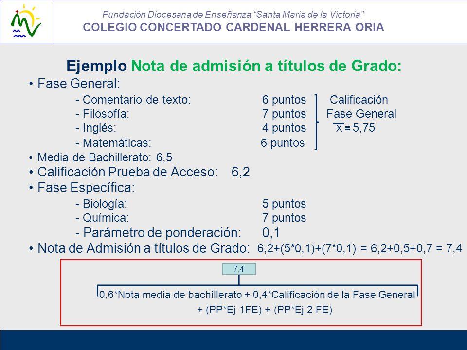 Ejemplo Nota de admisión a títulos de Grado: Fase General: - Comentario de texto:6 puntos Calificación - Filosofía:7 puntos Fase General - Inglés:4 pu