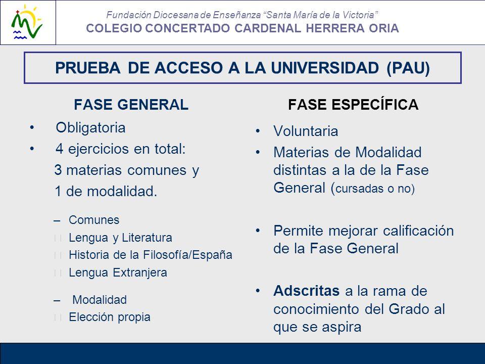 PRUEBA DE ACCESO A LA UNIVERSIDAD (PAU) FASE GENERAL Obligatoria 4 ejercicios en total: 3 materias comunes y 1 de modalidad. –Comunes Lengua y Literat
