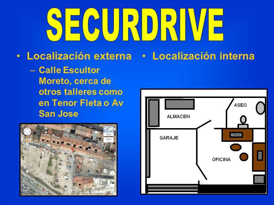 Localización externa –Calle Escultor Moreto, cerca de otros talleres como en Tenor Fleta o Av San Jose Localización interna