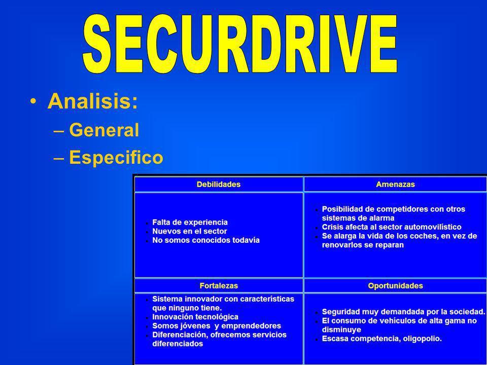 Analisis: –General –Especifico