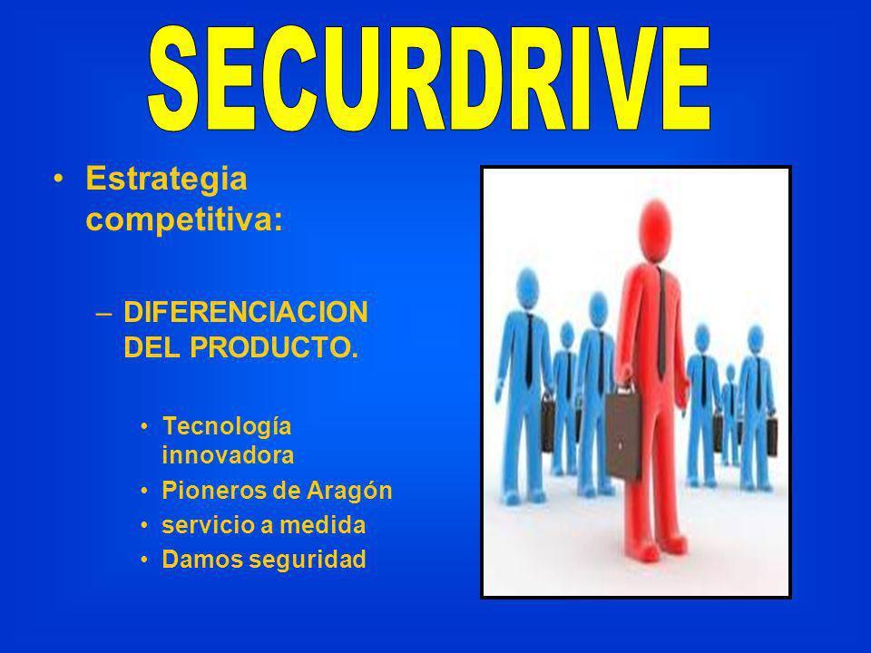 Estrategia competitiva: –DIFERENCIACION DEL PRODUCTO.