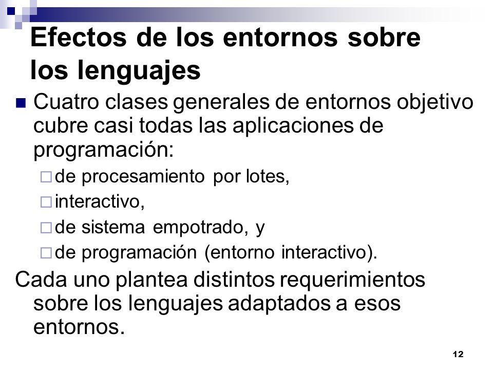 12 Efectos de los entornos sobre los lenguajes Cuatro clases generales de entornos objetivo cubre casi todas las aplicaciones de programación: de procesamiento por lotes, interactivo, de sistema empotrado, y de programación (entorno interactivo).