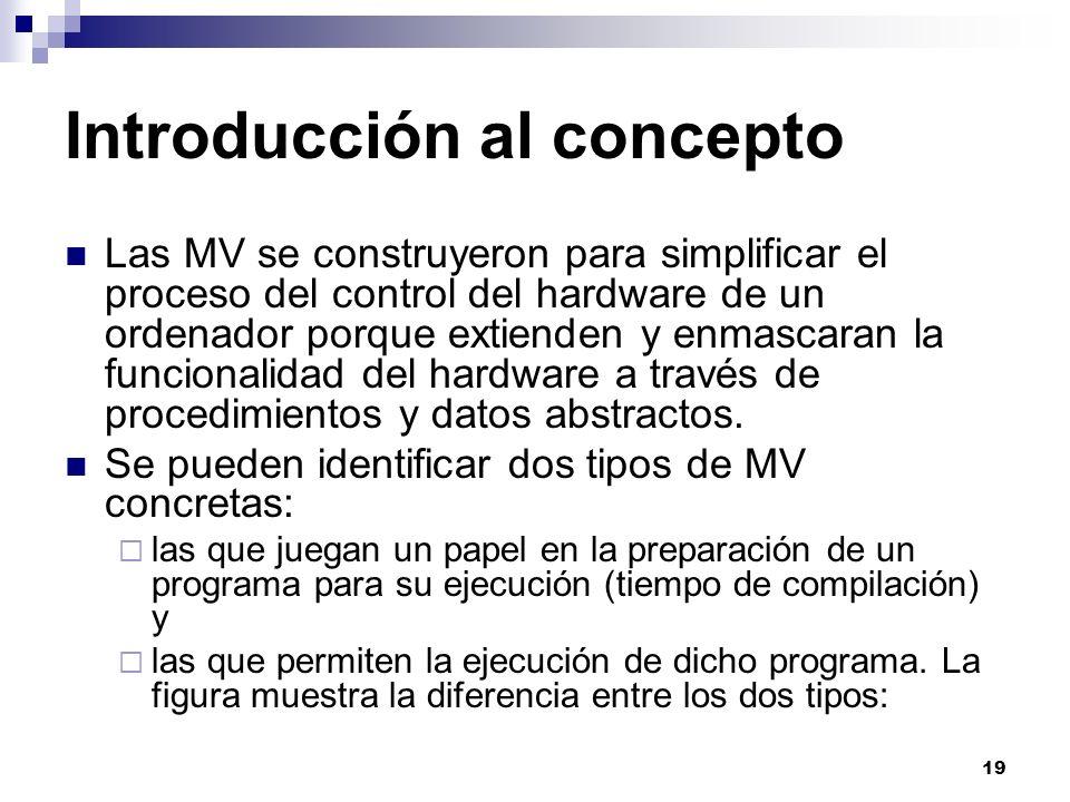 19 Introducción al concepto Las MV se construyeron para simplificar el proceso del control del hardware de un ordenador porque extienden y enmascaran la funcionalidad del hardware a través de procedimientos y datos abstractos.
