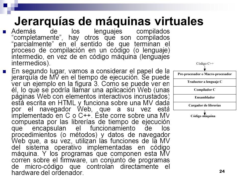 24 Jerarquías de máquinas virtuales Además de los lenguajes compilados completamente, hay otros que son compilados parcialmente en el sentido de que terminan el proceso de compilación en un código (o lenguaje) intermedio, en vez de en código máquina (lenguajes intermedios).