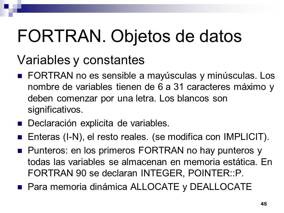 45 FORTRAN. Objetos de datos Variables y constantes FORTRAN no es sensible a mayúsculas y minúsculas. Los nombre de variables tienen de 6 a 31 caracte