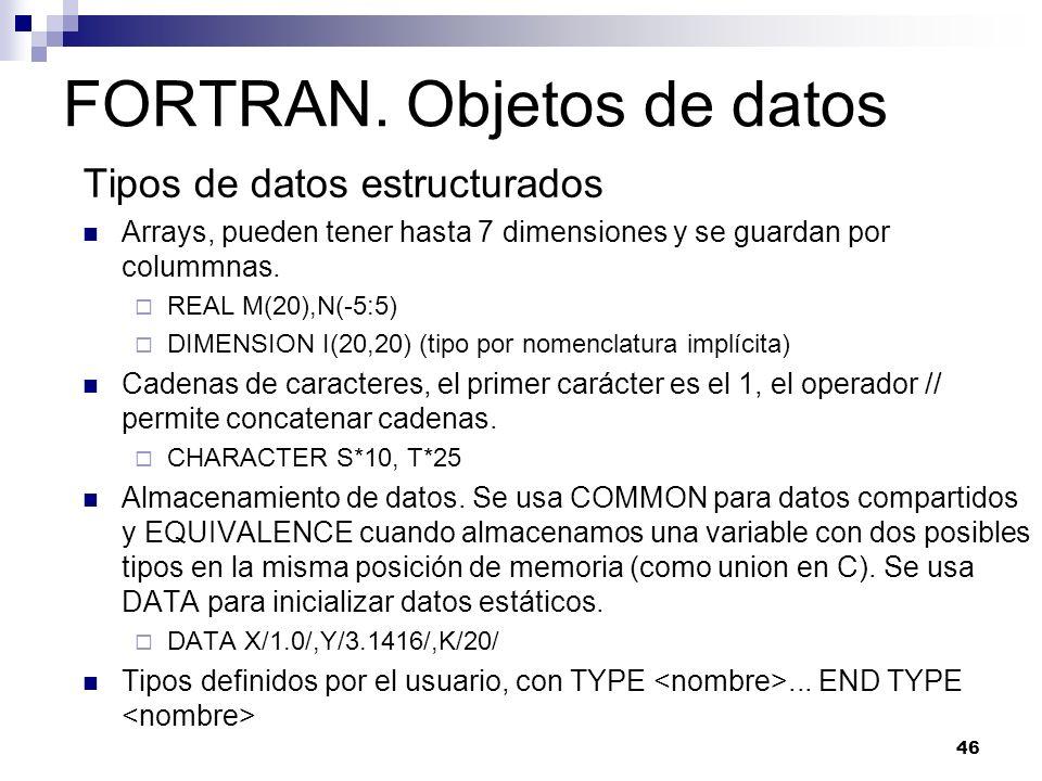 46 FORTRAN. Objetos de datos Tipos de datos estructurados Arrays, pueden tener hasta 7 dimensiones y se guardan por colummnas. REAL M(20),N(-5:5) DIME