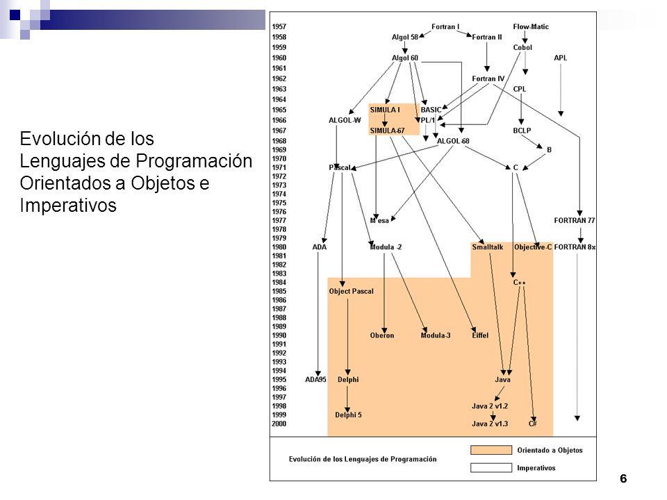 6 Evolución de los Lenguajes de Programación Orientados a Objetos e Imperativos