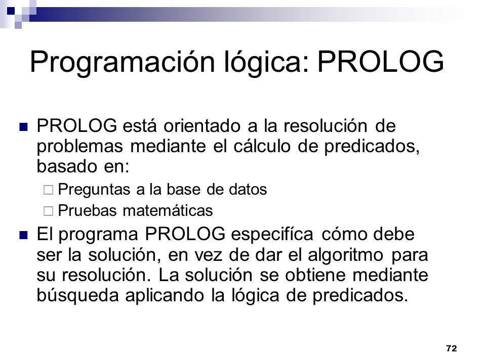 72 Programación lógica: PROLOG PROLOG está orientado a la resolución de problemas mediante el cálculo de predicados, basado en: Preguntas a la base de datos Pruebas matemáticas El programa PROLOG especifíca cómo debe ser la solución, en vez de dar el algoritmo para su resolución.