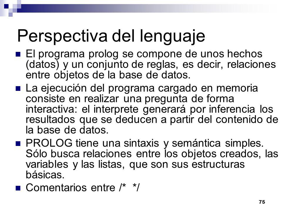 75 Perspectiva del lenguaje El programa prolog se compone de unos hechos (datos) y un conjunto de reglas, es decir, relaciones entre objetos de la bas