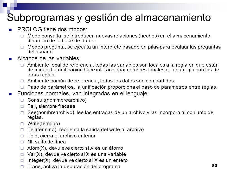 80 Subprogramas y gestión de almacenamiento PROLOG tiene dos modos: Modo consulta, se introducen nuevas relaciones (hechos) en el almacenamiento dinám