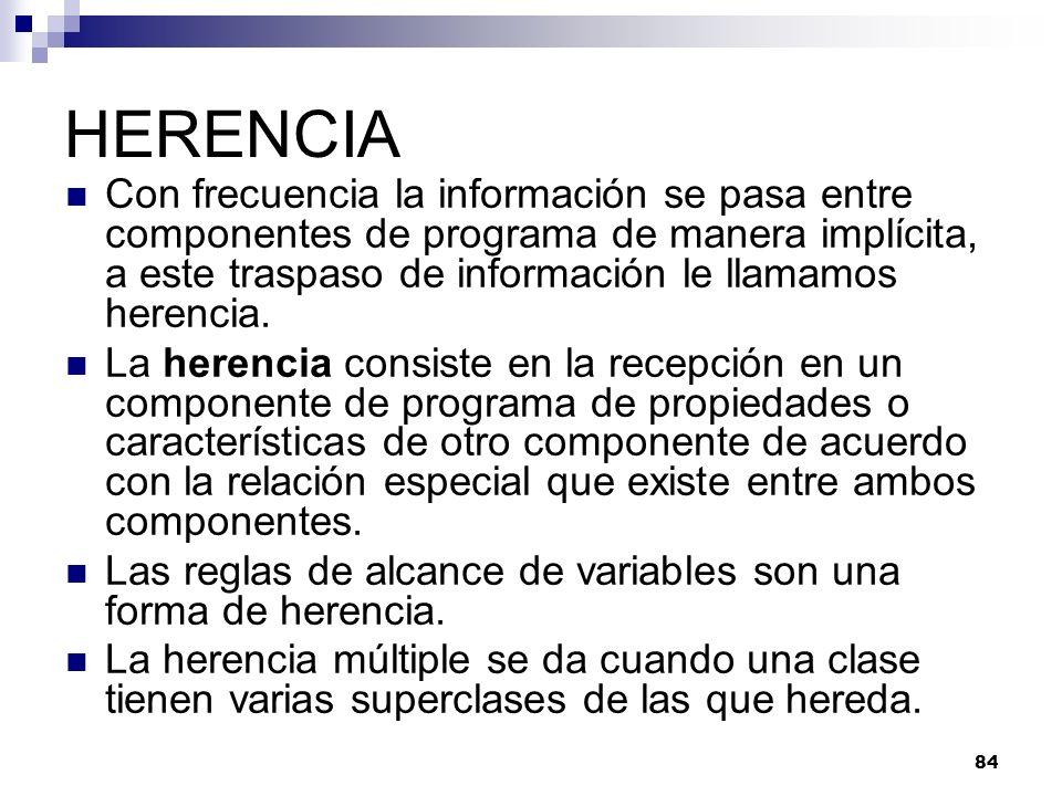 84 HERENCIA Con frecuencia la información se pasa entre componentes de programa de manera implícita, a este traspaso de información le llamamos herencia.