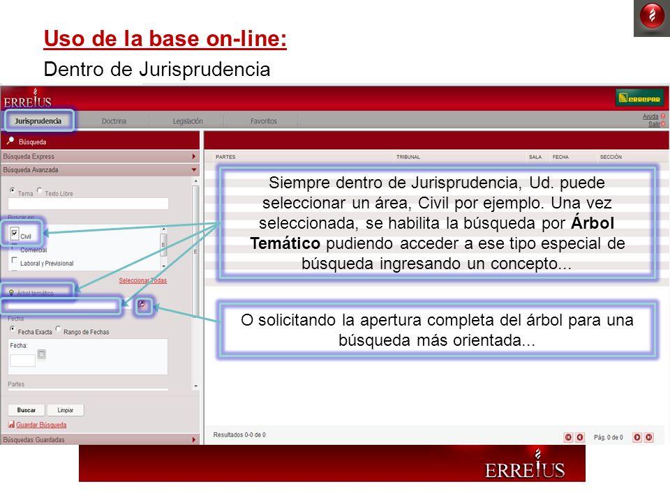 Uso de la base on-line: Dentro de Jurisprudencia Siempre dentro de Jurisprudencia, Ud. puede seleccionar un área, Civil por ejemplo. Una vez seleccion