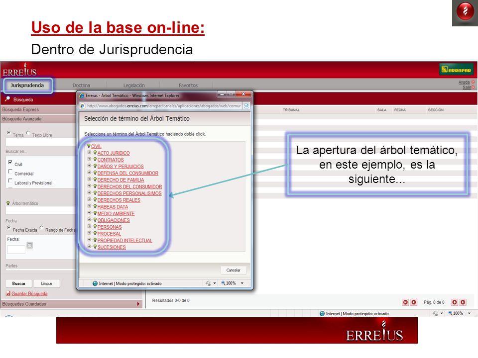 Uso de la base on-line: Dentro de Jurisprudencia La apertura del árbol temático, en este ejemplo, es la siguiente...